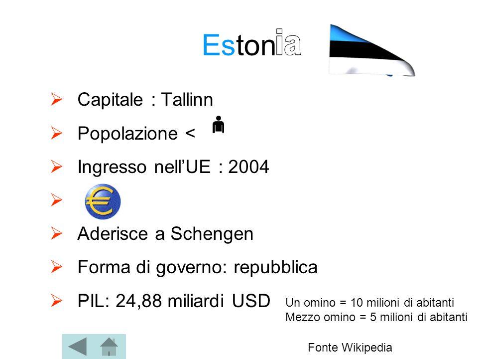Eston ia Capitale : Tallinn Popolazione < Ingresso nell'UE : 2004