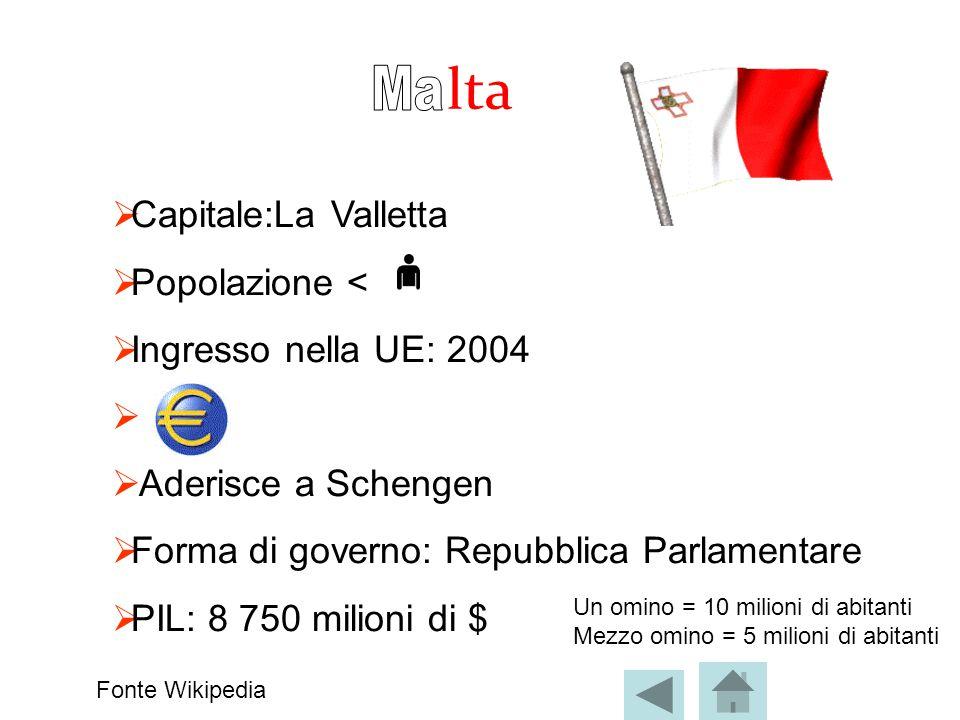 lta Ma Capitale:La Valletta Popolazione < Ingresso nella UE: 2004