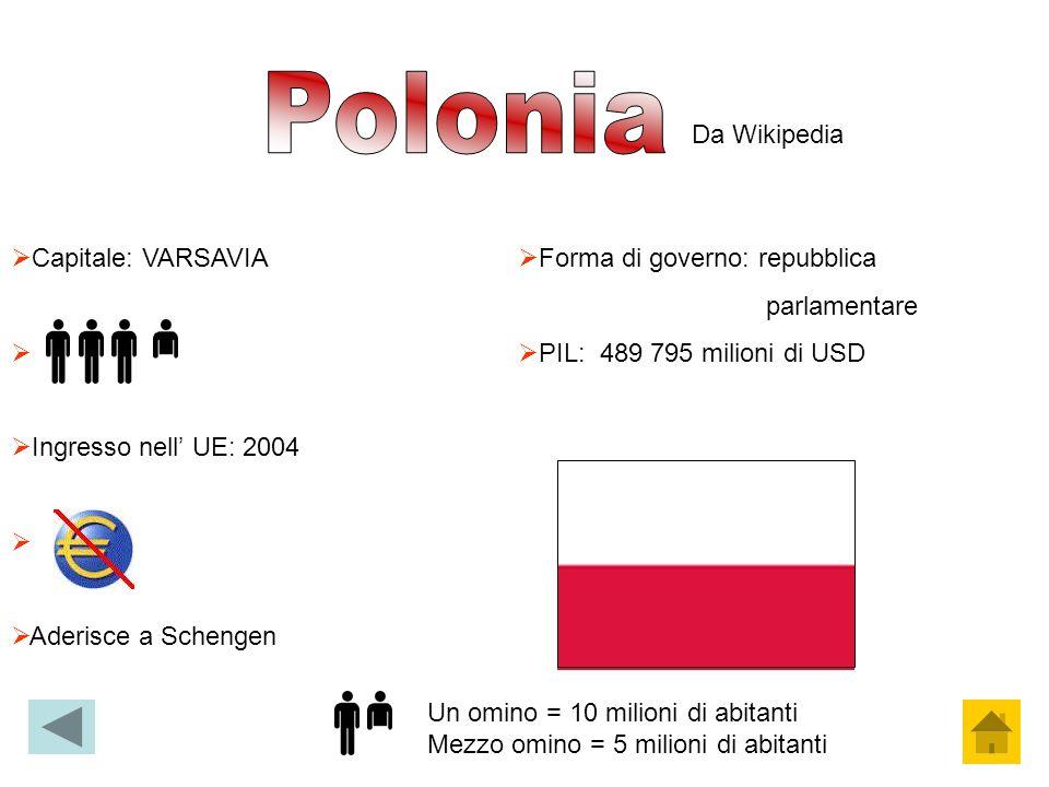 Polonia Da Wikipedia Capitale: VARSAVIA Ingresso nell' UE: 2004
