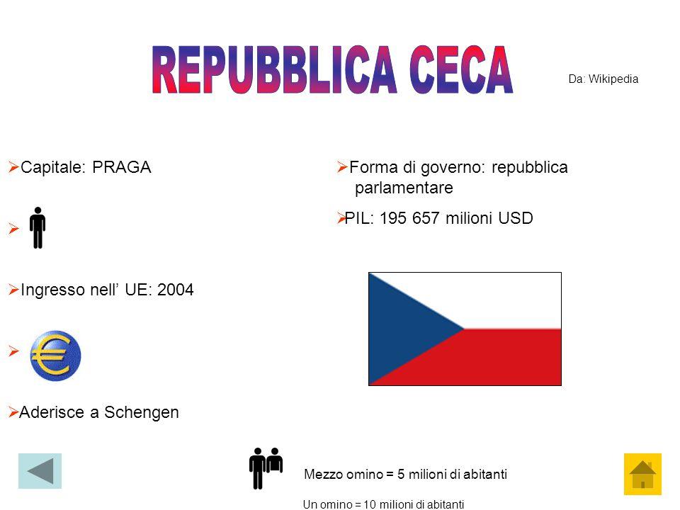 REPUBBLICA CECA Capitale: PRAGA Ingresso nell' UE: 2004