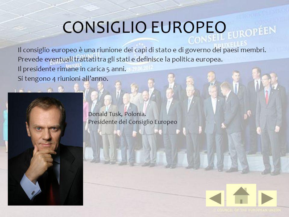 CONSIGLIO EUROPEO Il consiglio europeo è una riunione dei capi di stato e di governo dei paesi membri.