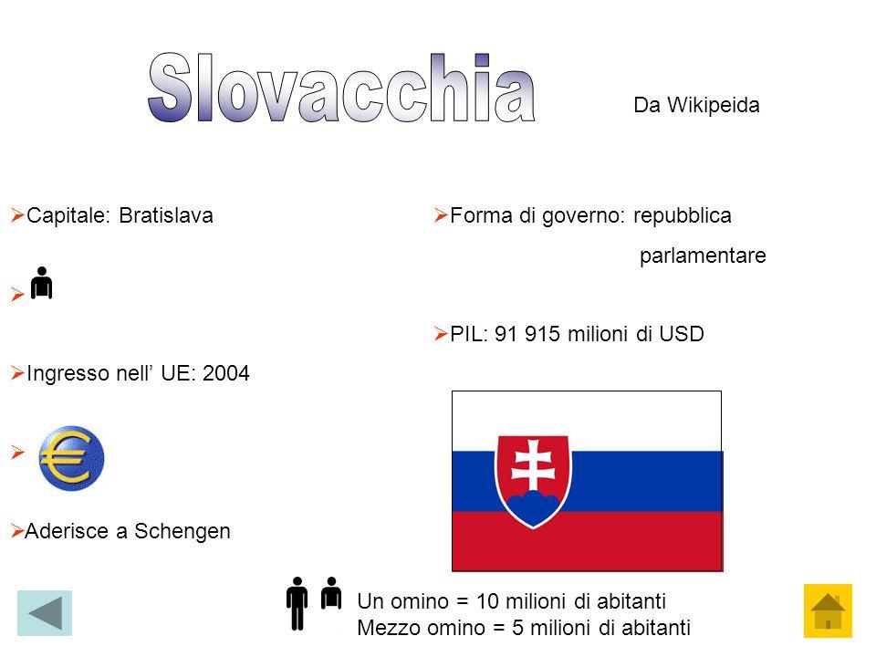 Slovacchia Da Wikipeida Capitale: Bratislava Ingresso nell' UE: 2004