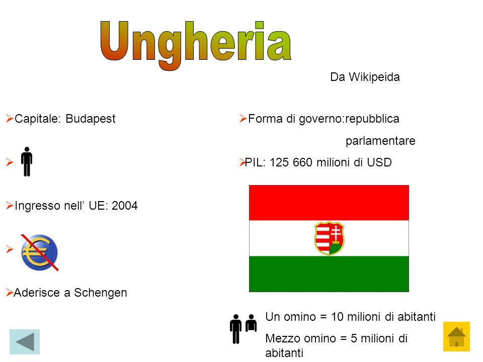 Ungheria Da Wikipeida Capitale: Budapest Ingresso nell' UE: 2004