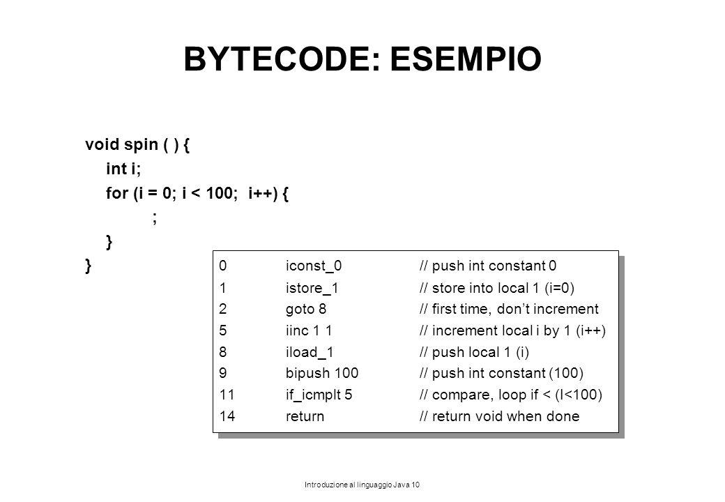 BYTECODE: ESEMPIO void spin ( ) { int i;