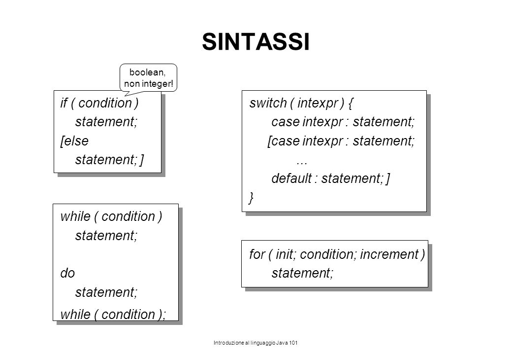 SINTASSI if ( condition ) switch ( intexpr ) {