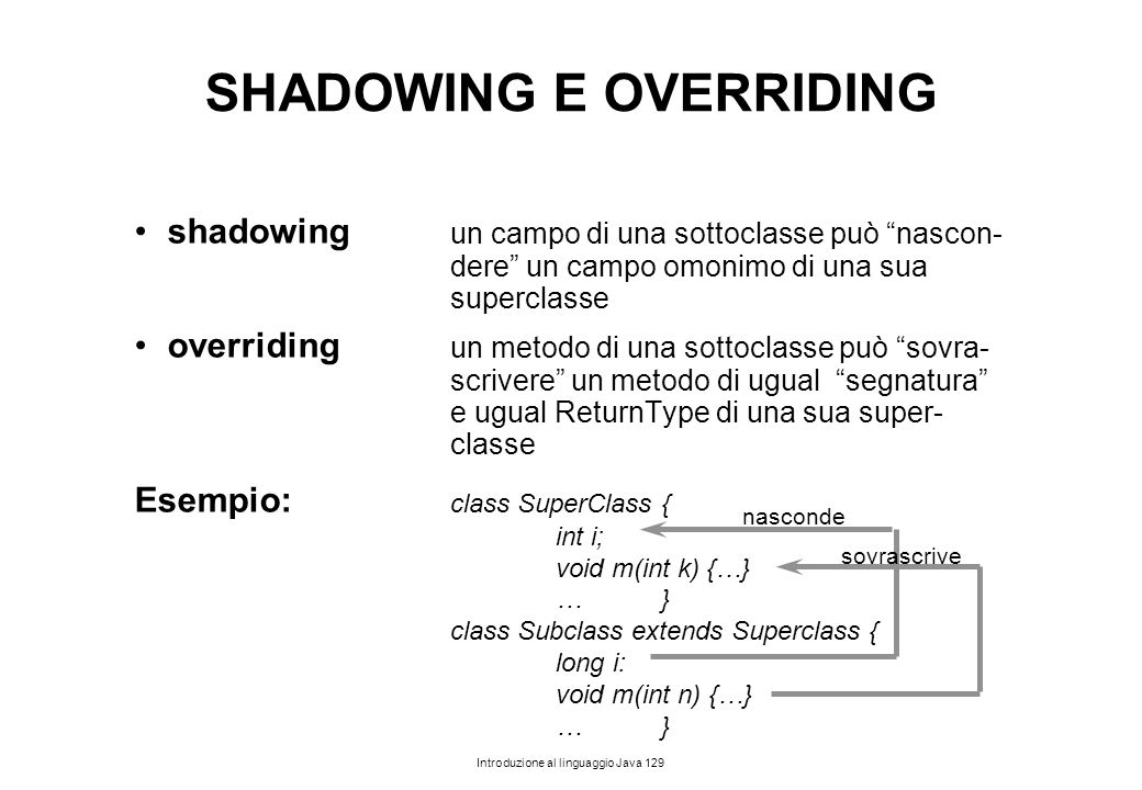 SHADOWING E OVERRIDING