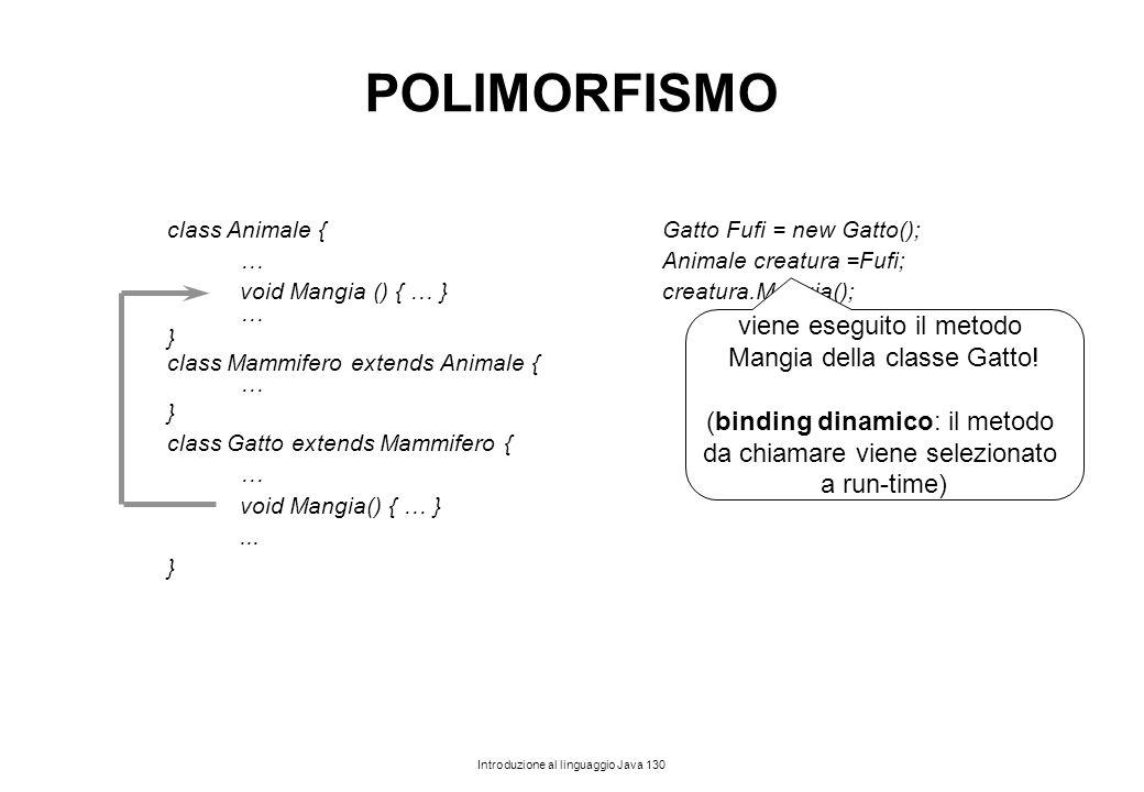 POLIMORFISMO class Animale { Gatto Fufi = new Gatto(); … Animale creatura =Fufi; void Mangia () { … } creatura.Mangia();