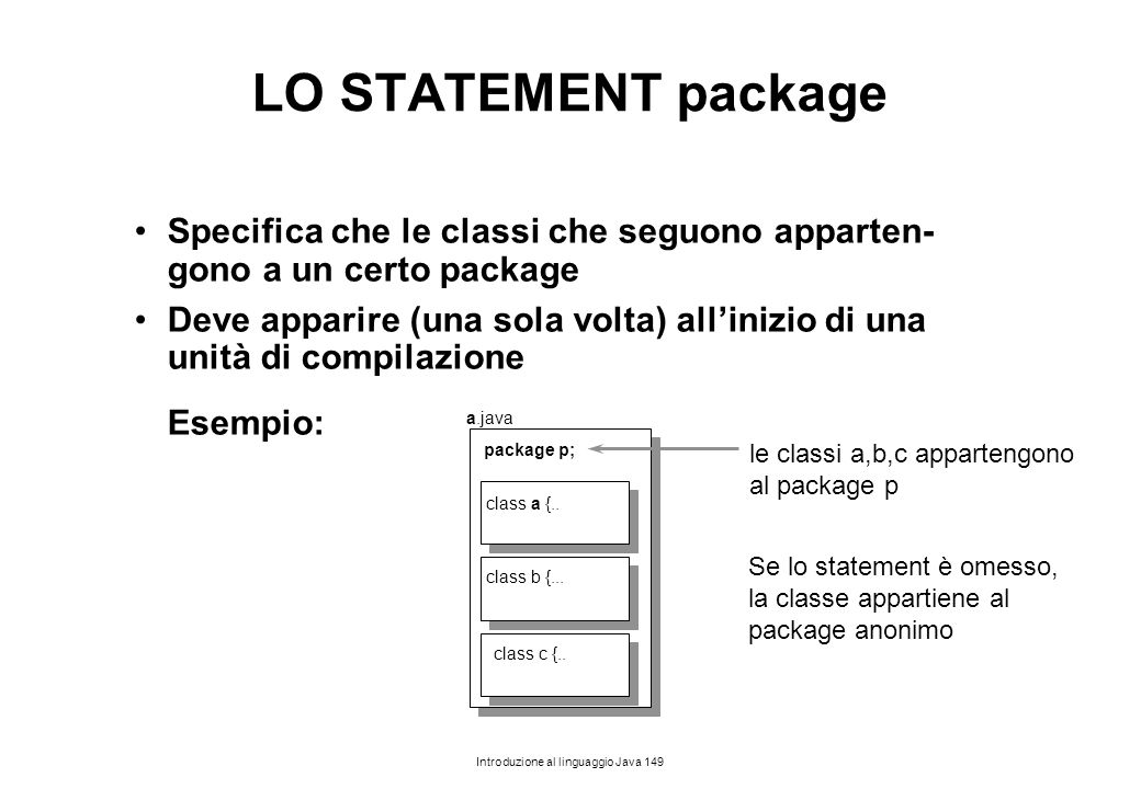 LO STATEMENT package Specifica che le classi che seguono apparten-gono a un certo package.