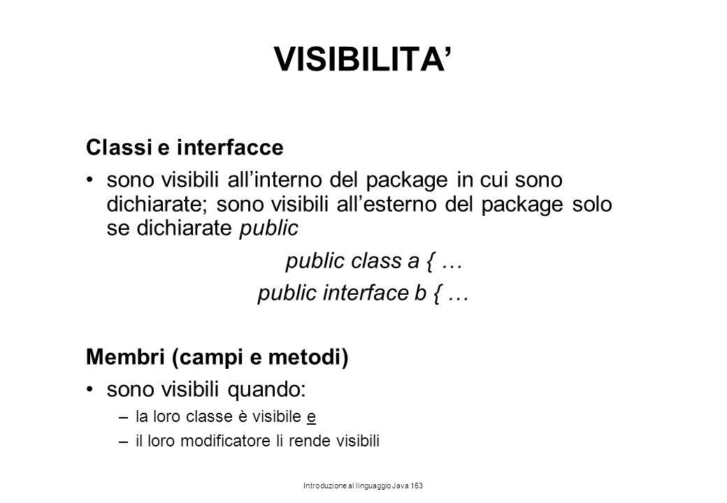 VISIBILITA' Classi e interfacce