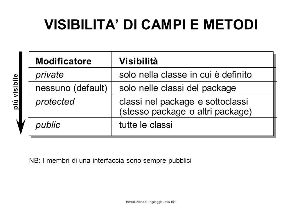 VISIBILITA' DI CAMPI E METODI