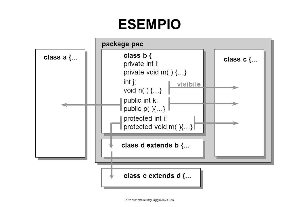 ESEMPIO package pac class b { class a {... private int i; class c {...