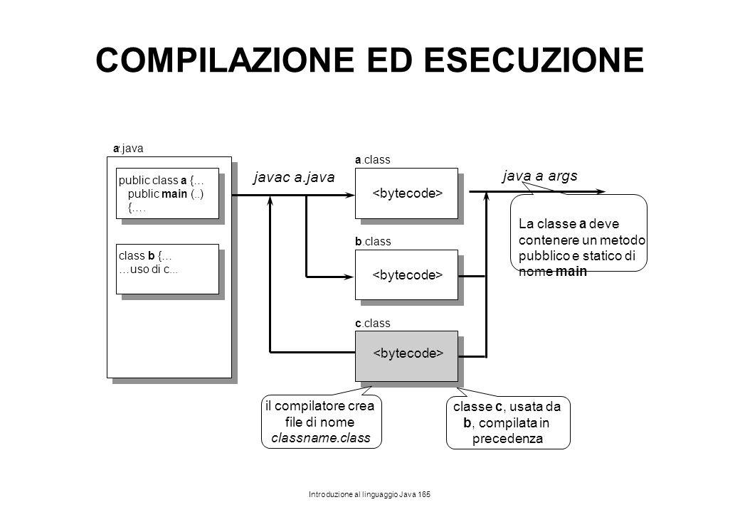 COMPILAZIONE ED ESECUZIONE