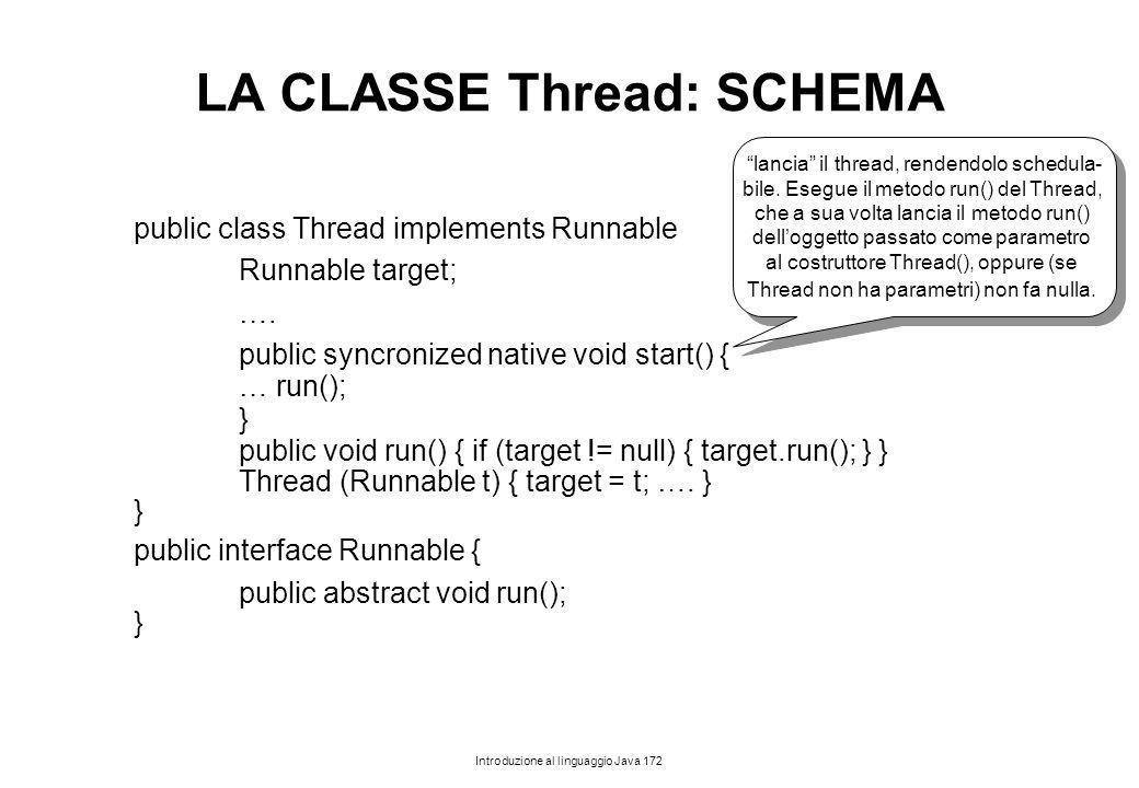 LA CLASSE Thread: SCHEMA