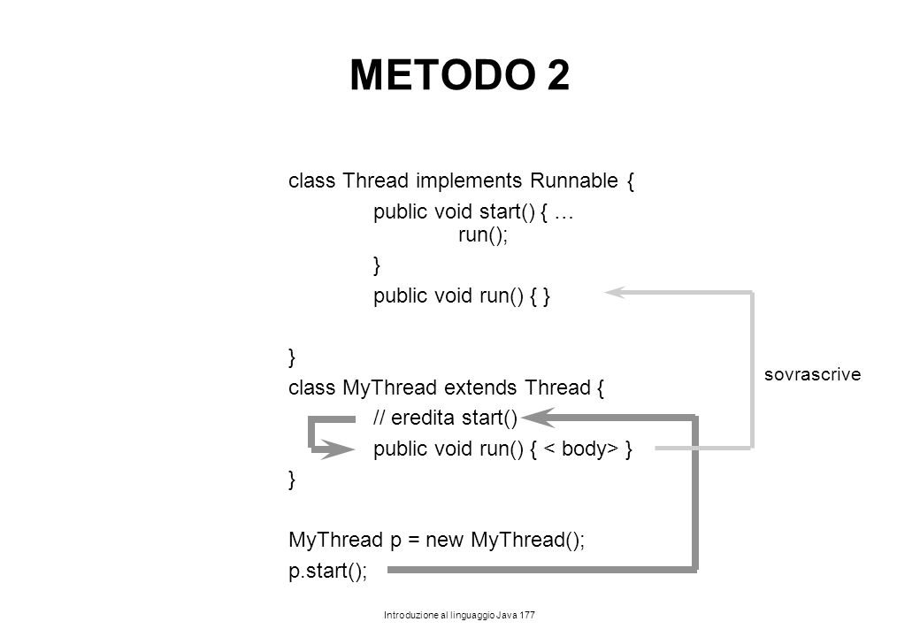 METODO 2 class Thread implements Runnable {