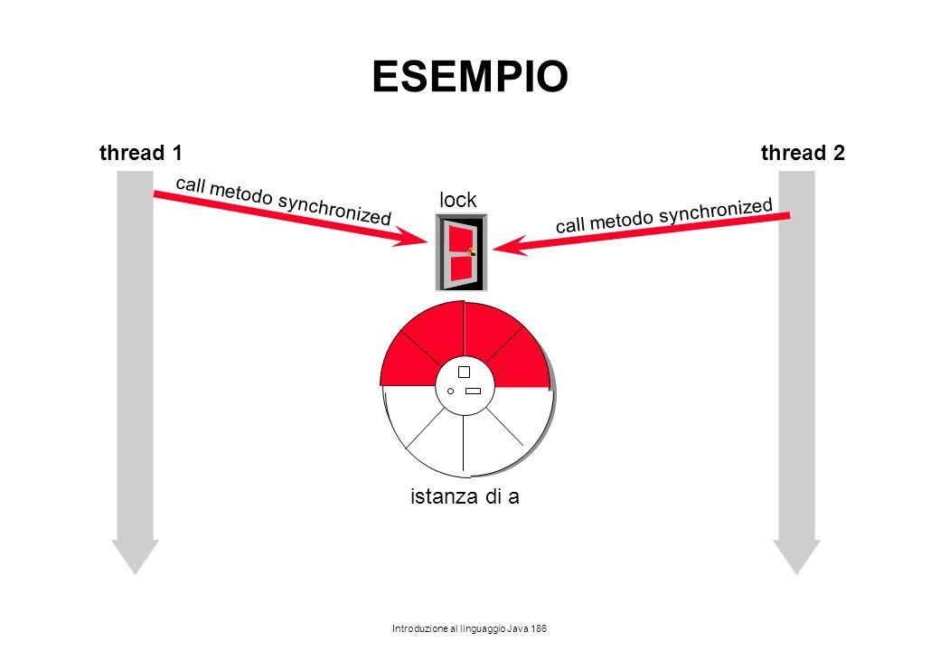 ESEMPIO thread 1 thread 2 lock istanza di a call metodo synchronized