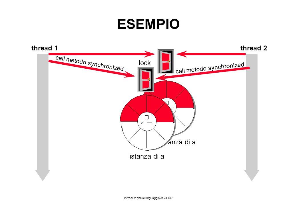 ESEMPIO thread 1 thread 2 istanza di a lock istanza di a