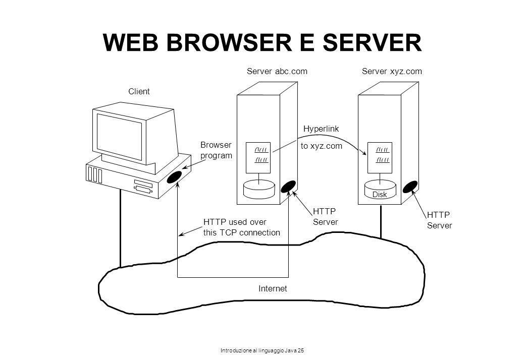 WEB BROWSER E SERVER Server abc.com Server xyz.com Client Hyperlink