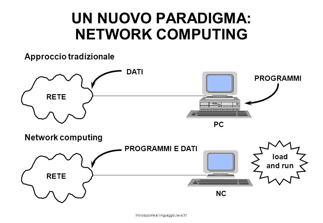 UN NUOVO PARADIGMA: NETWORK COMPUTING