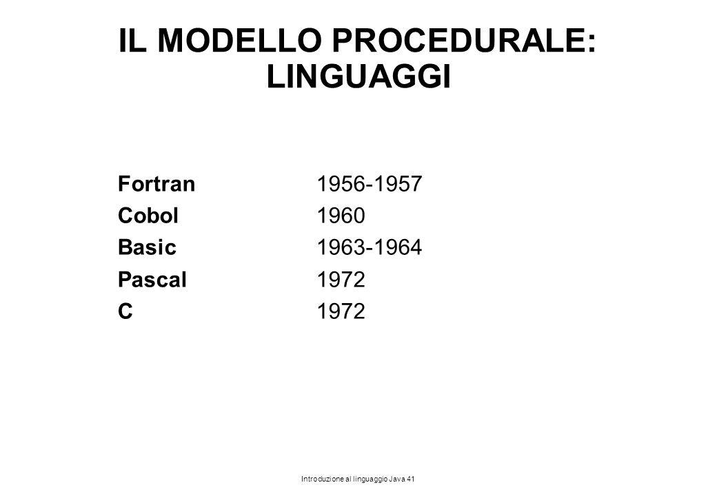 IL MODELLO PROCEDURALE: LINGUAGGI