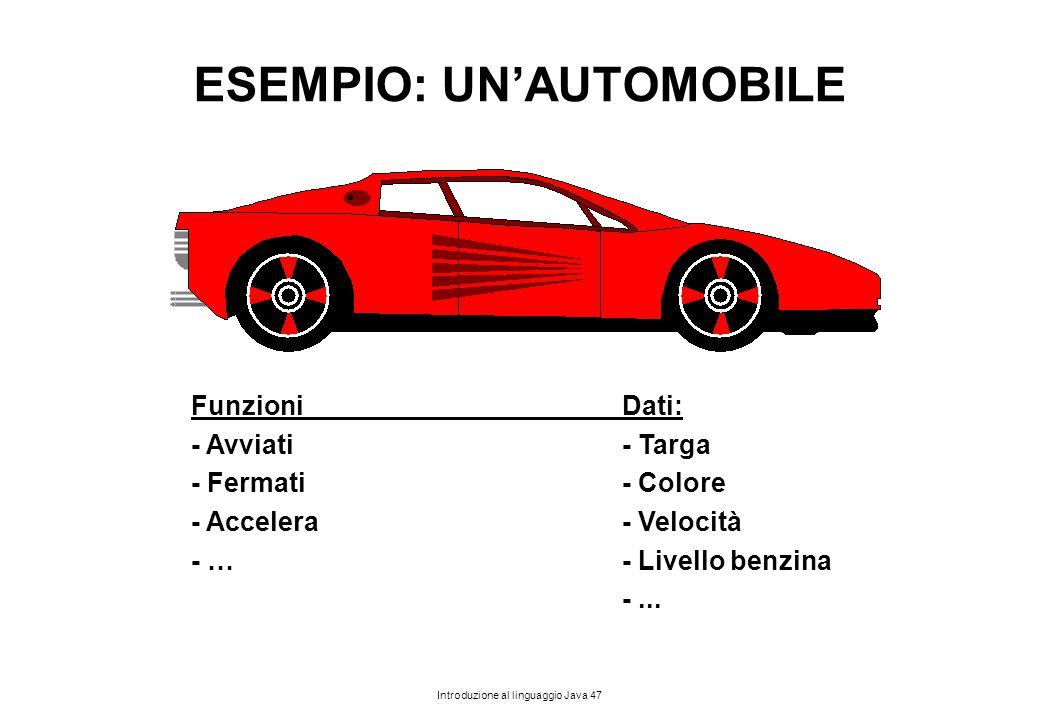 ESEMPIO: UN'AUTOMOBILE