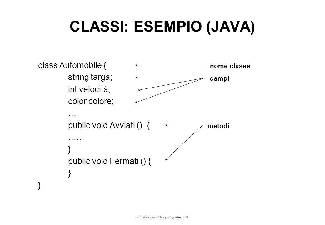 CLASSI: ESEMPIO (JAVA)