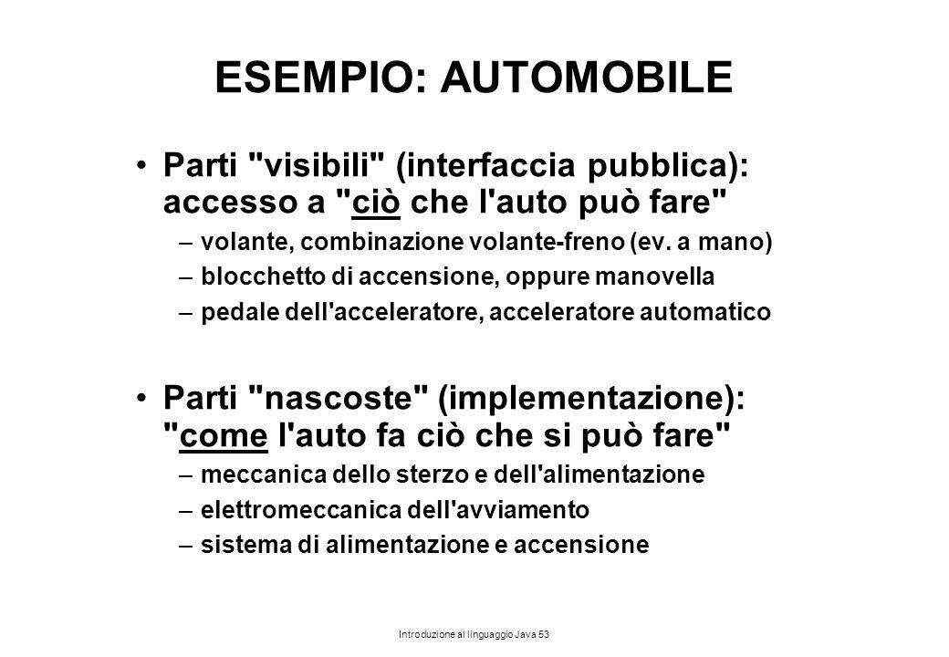 ESEMPIO: AUTOMOBILE Parti visibili (interfaccia pubblica): accesso a ciò che l auto può fare volante, combinazione volante-freno (ev. a mano)