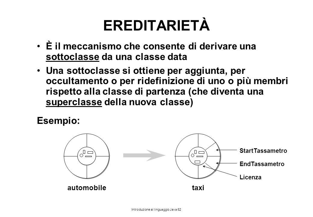 EREDITARIETÀ È il meccanismo che consente di derivare una sottoclasse da una classe data.