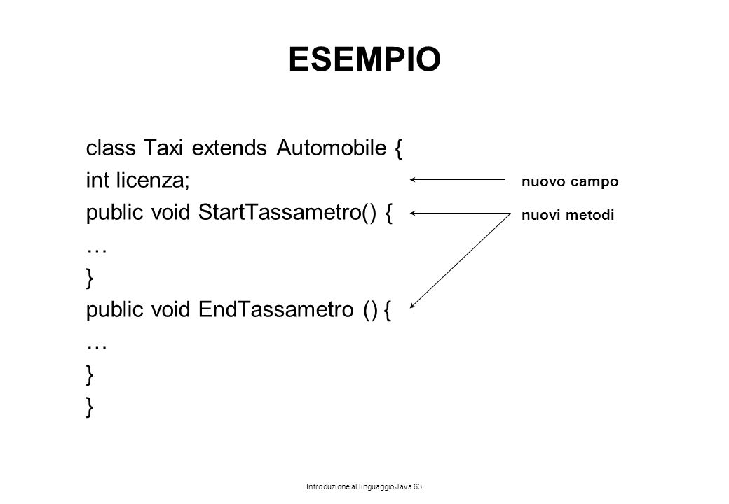 ESEMPIO class Taxi extends Automobile { int licenza;