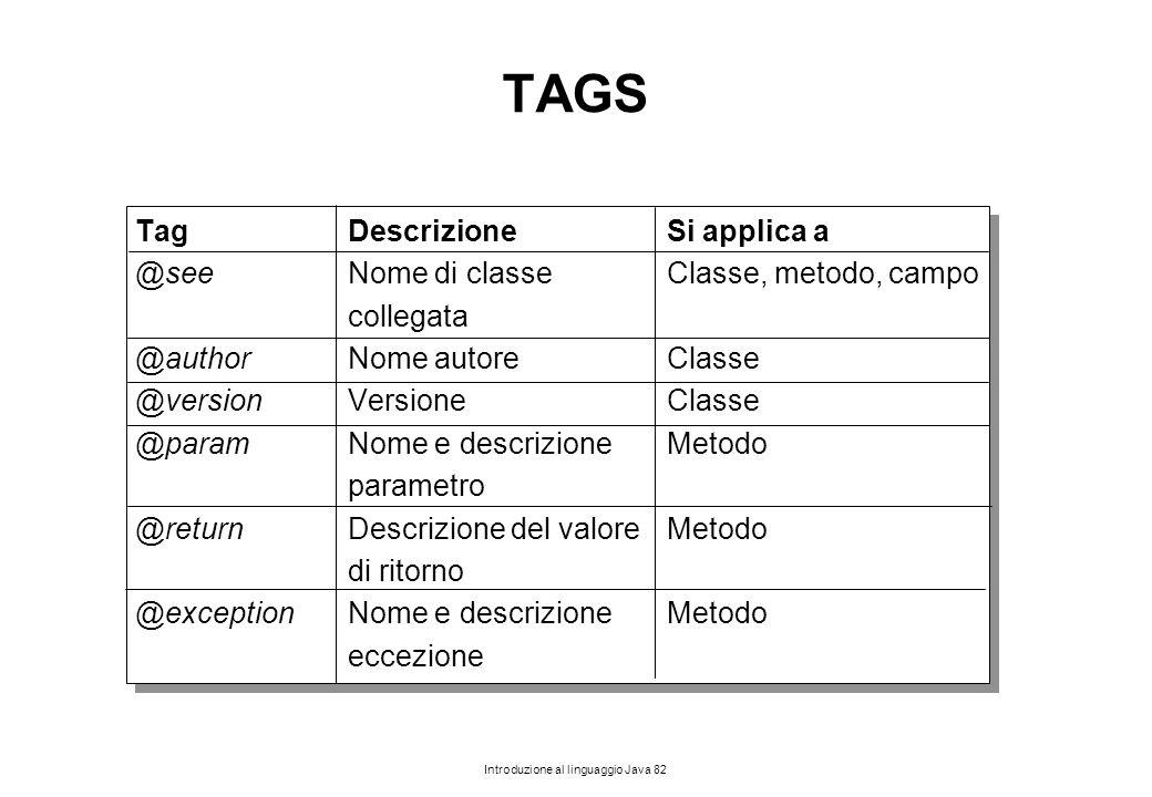 TAGS Tag Descrizione Si applica a