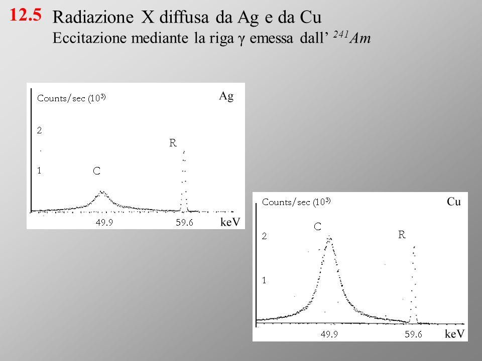 Radiazione X diffusa da Ag e da Cu