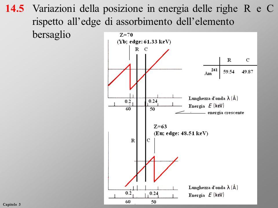 Variazioni della posizione in energia delle righe R e C