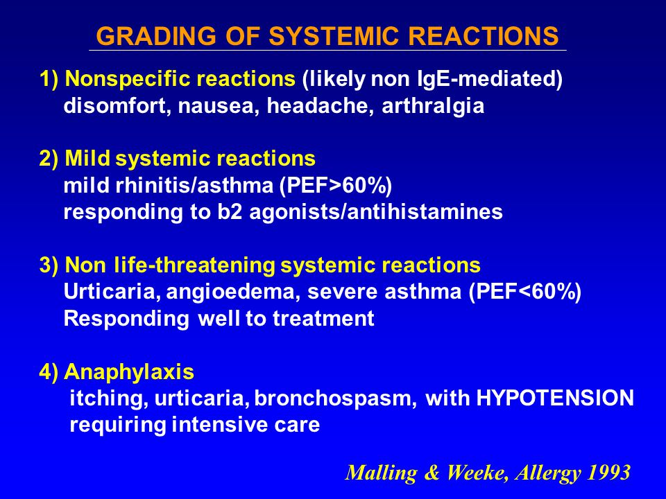 GRADING OF SYSTEMIC REACTIONS