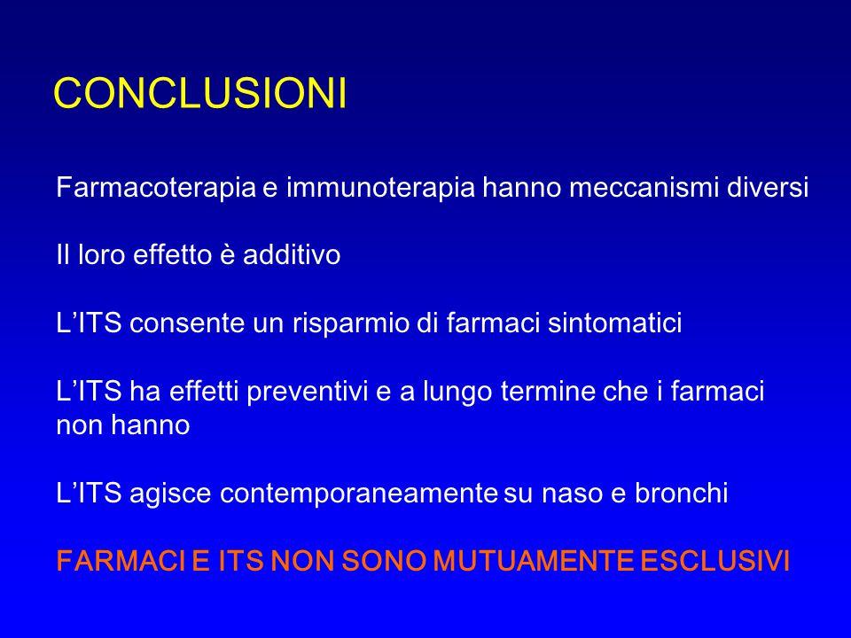 CONCLUSIONI Farmacoterapia e immunoterapia hanno meccanismi diversi