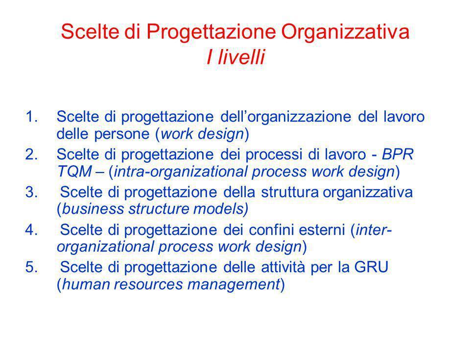 Scelte di Progettazione Organizzativa I livelli