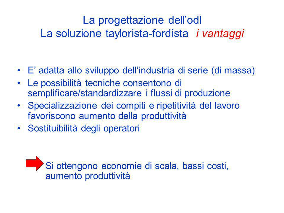 La progettazione dell'odl La soluzione taylorista-fordista i vantaggi