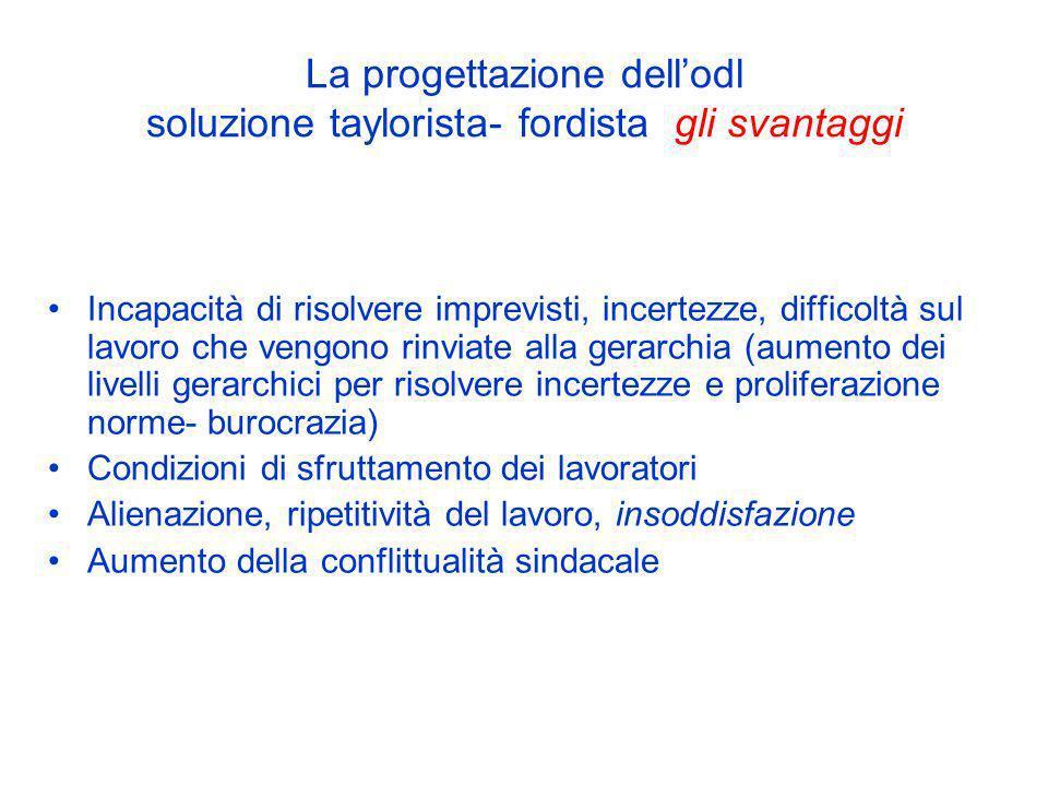 La progettazione dell'odl soluzione taylorista- fordista gli svantaggi