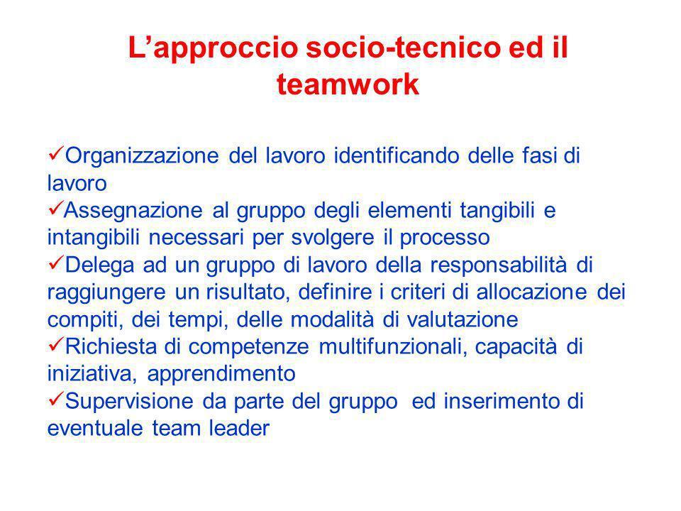 L'approccio socio-tecnico ed il teamwork