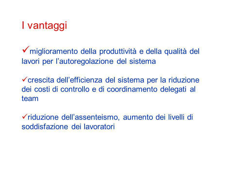 I vantaggi miglioramento della produttività e della qualità del lavori per l'autoregolazione del sistema.