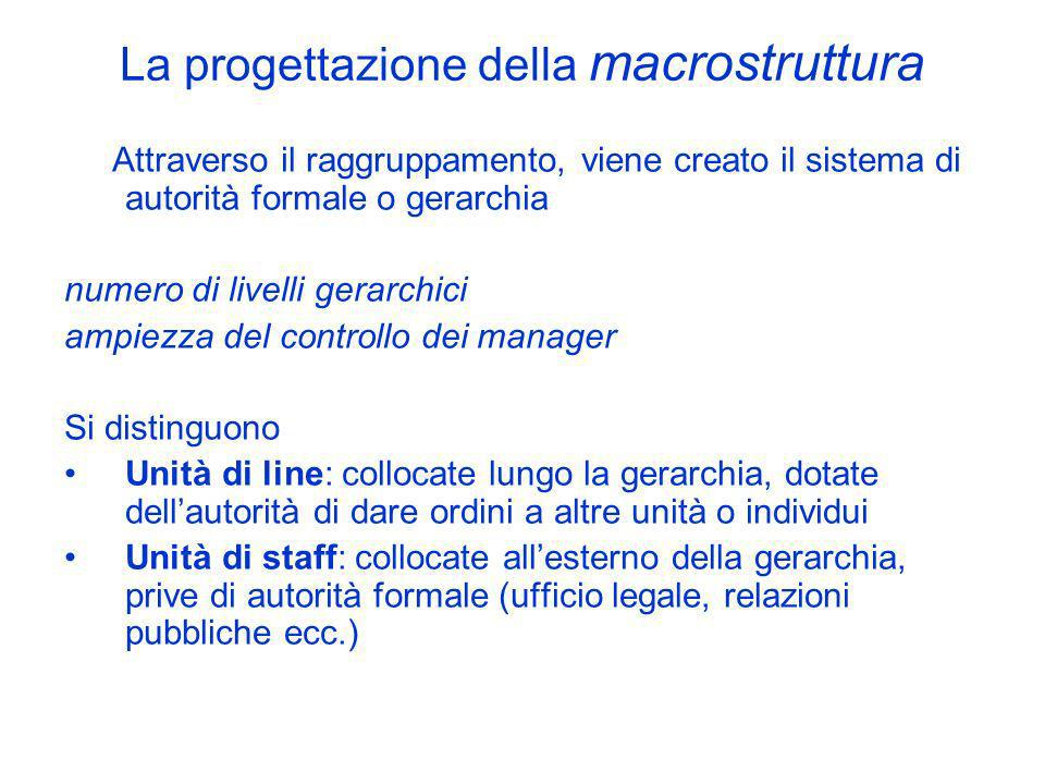 La progettazione della macrostruttura