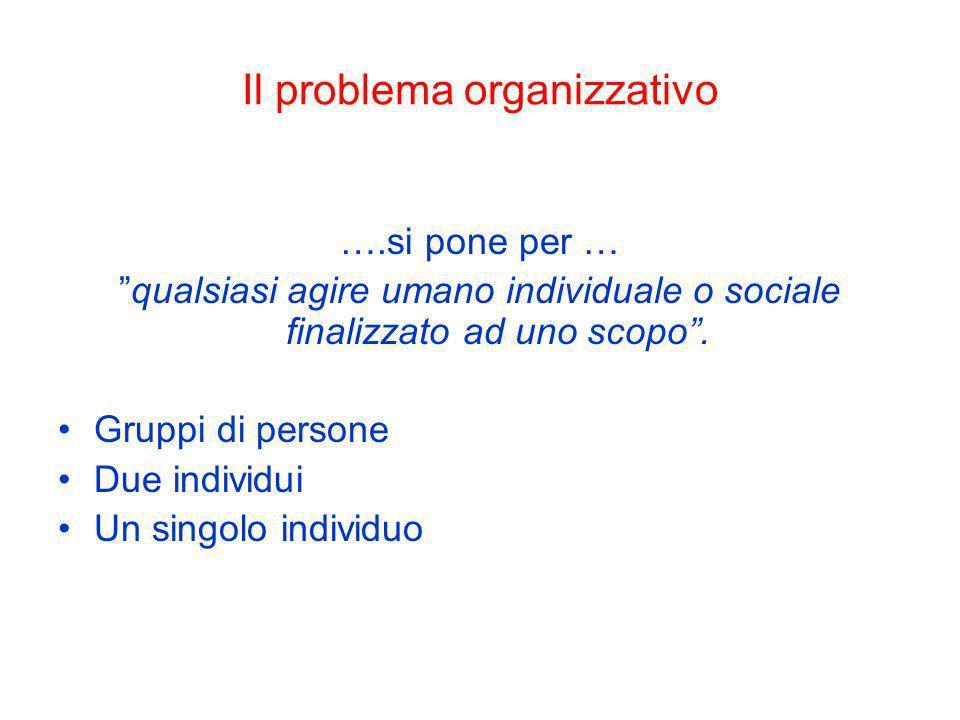 Il problema organizzativo