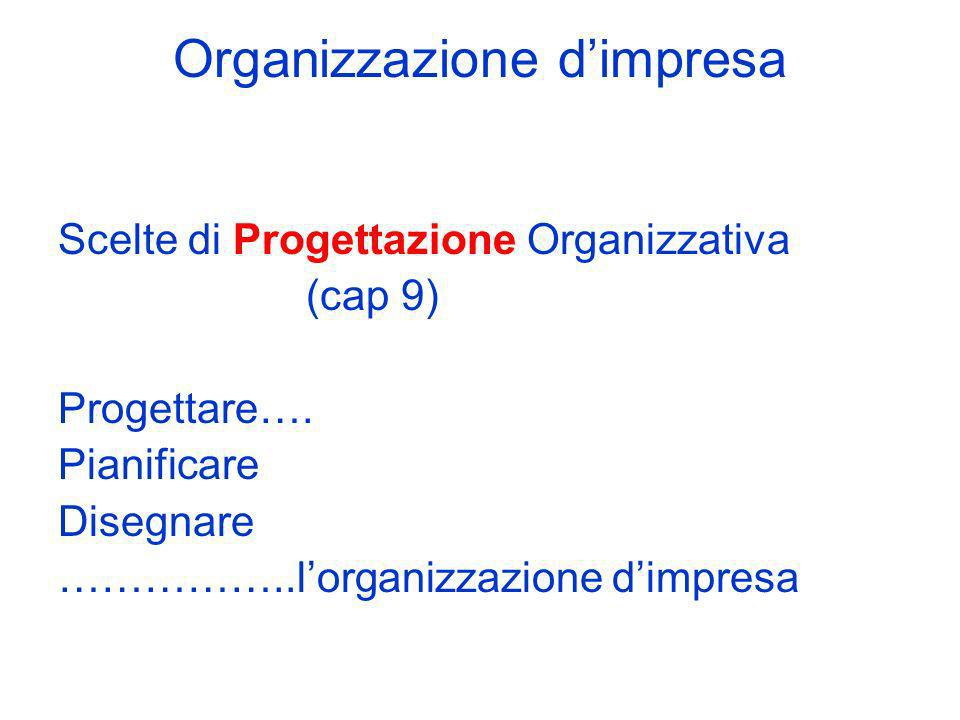Organizzazione d'impresa