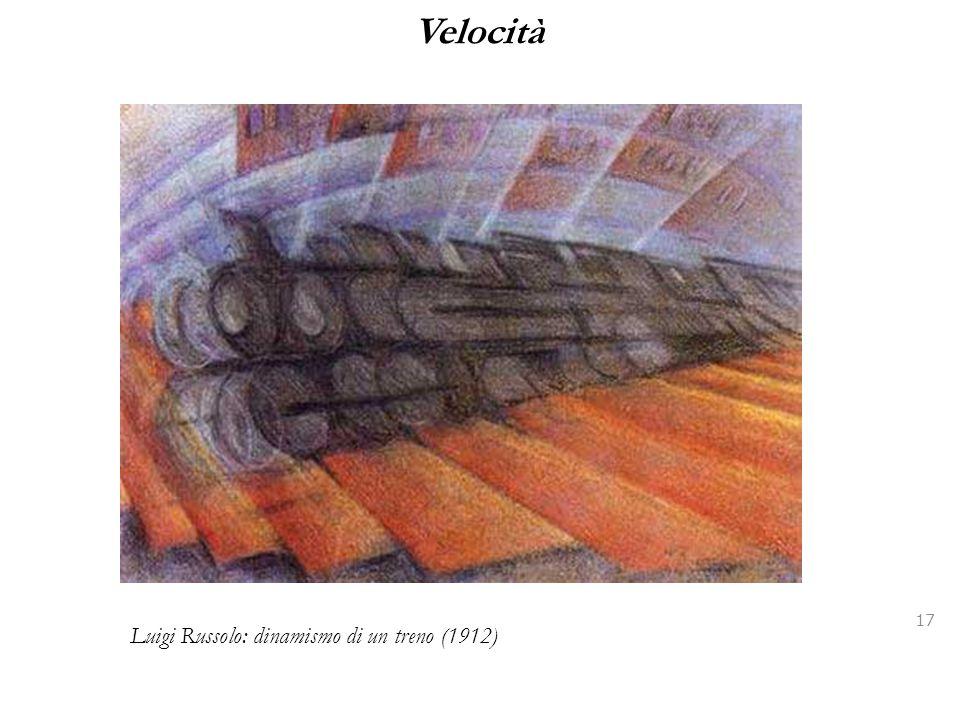 Velocità Luigi Russolo: dinamismo di un treno (1912)