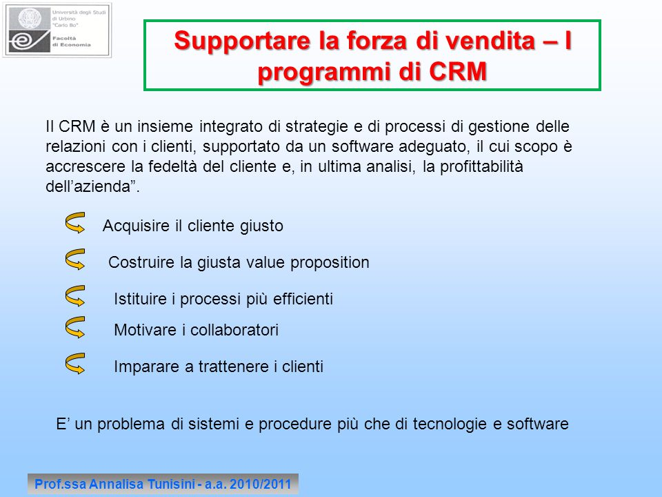 Supportare la forza di vendita – I programmi di CRM
