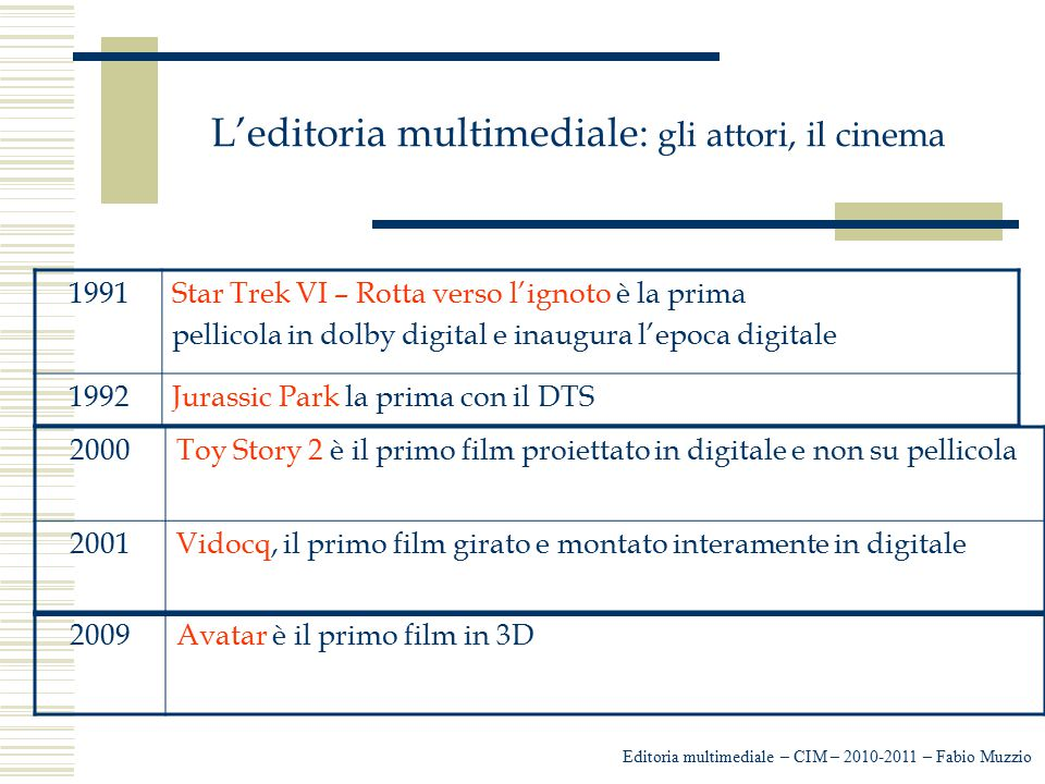 L'editoria multimediale: gli attori, il cinema