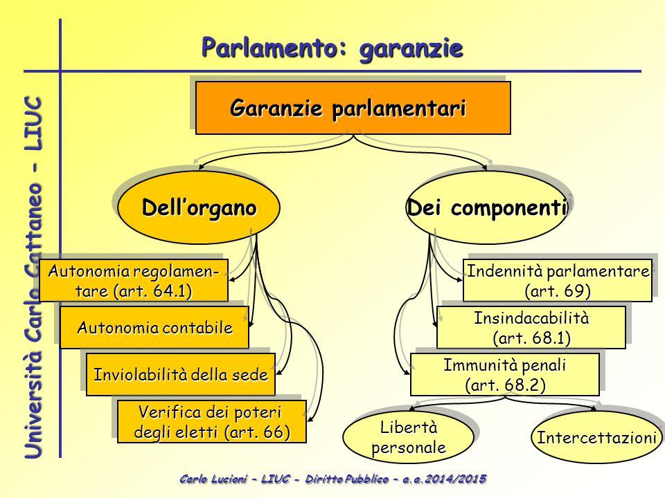Garanzie parlamentari