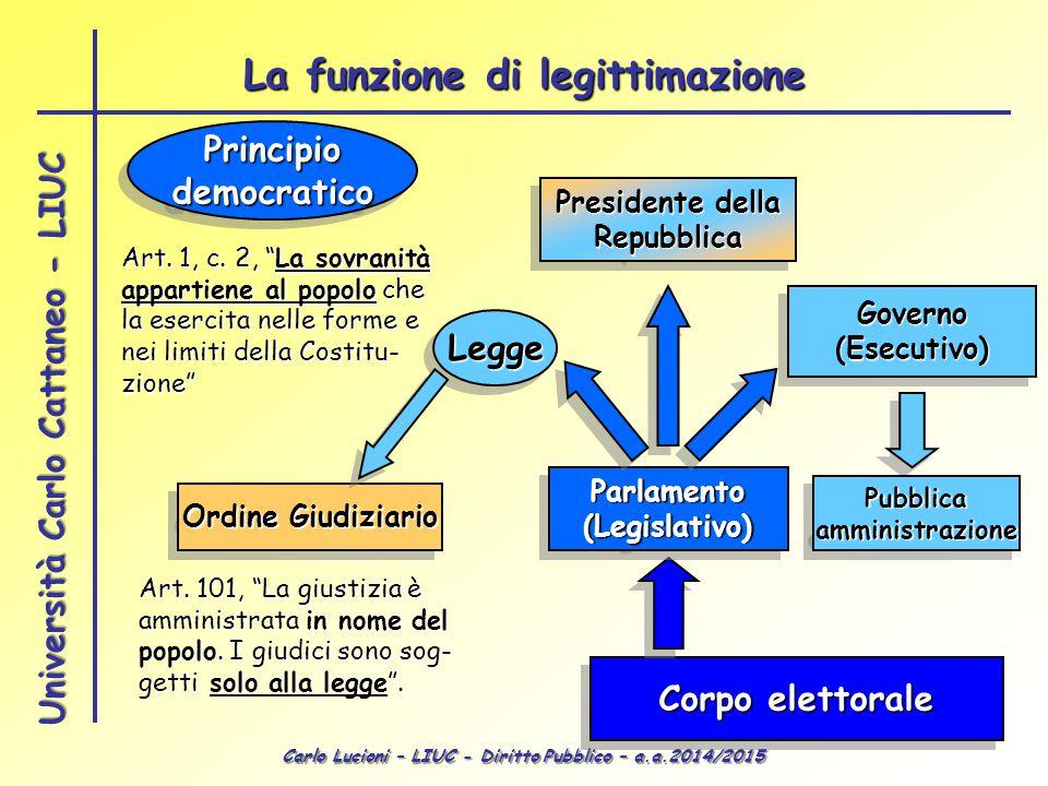 La funzione di legittimazione
