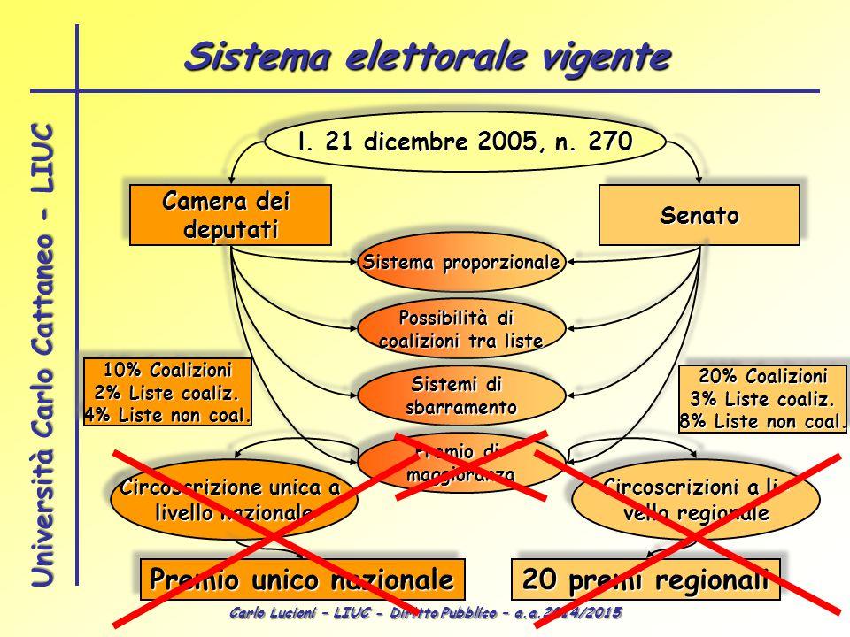 Sistema elettorale vigente
