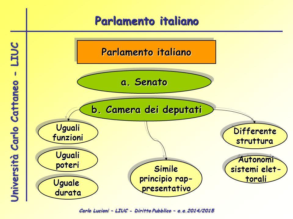 Il corpo elettorale il parlamento diritto pubblico lezioni for Camera dei deputati on line