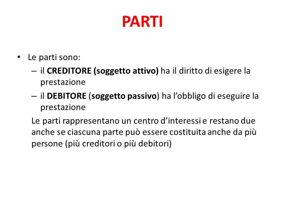 PARTI Le parti sono: il CREDITORE (soggetto attivo) ha il diritto di esigere la prestazione.