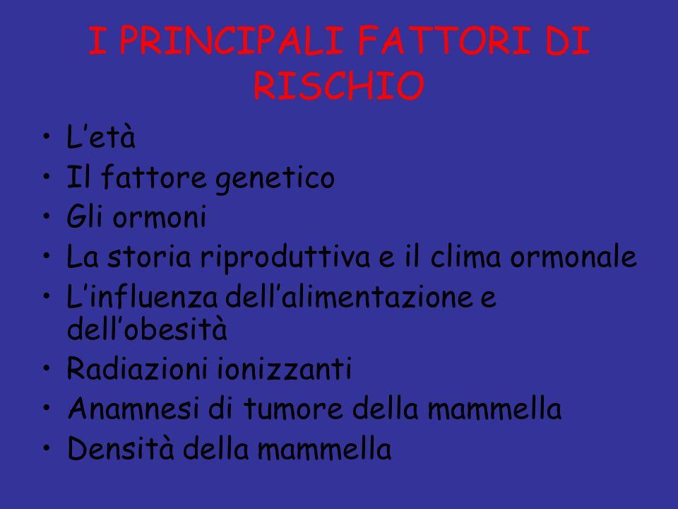 I PRINCIPALI FATTORI DI RISCHIO